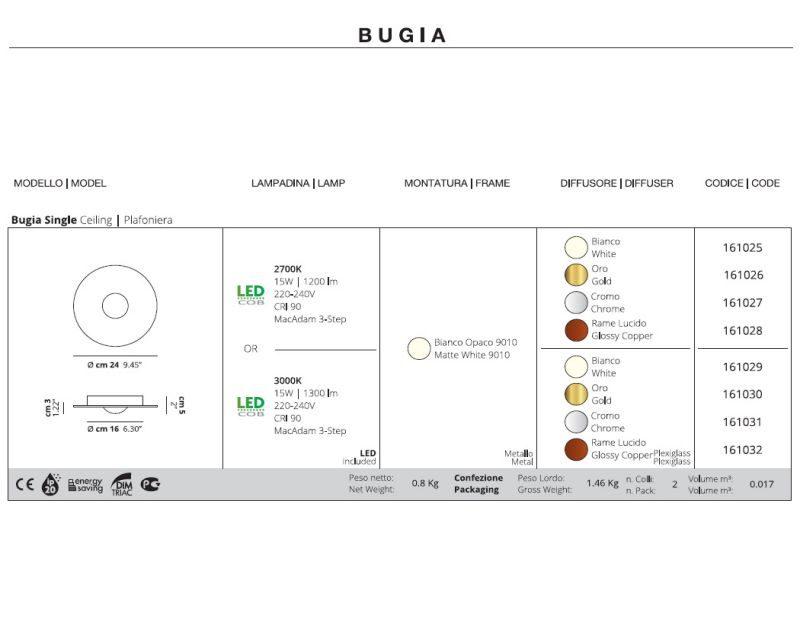 bugia-studioitaliadesign-plafoniera-tecnica