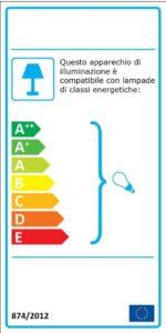 Esempio di Etichetta Energetica per lampade con Lampadina Esclusa