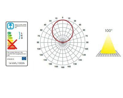 noi-beneito-incasso-led-curva-fotometrica